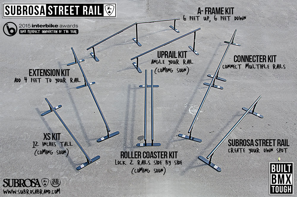 All_Rails_Site